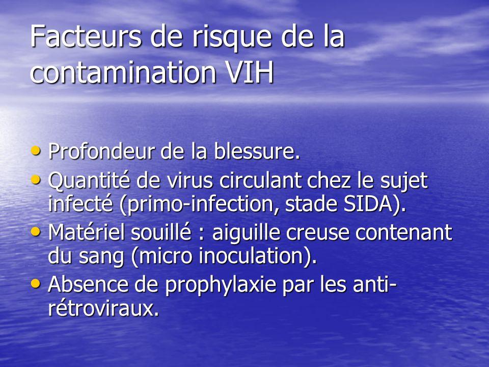 Facteurs de risque de la contamination VIH Profondeur de la blessure. Profondeur de la blessure. Quantité de virus circulant chez le sujet infecté (pr