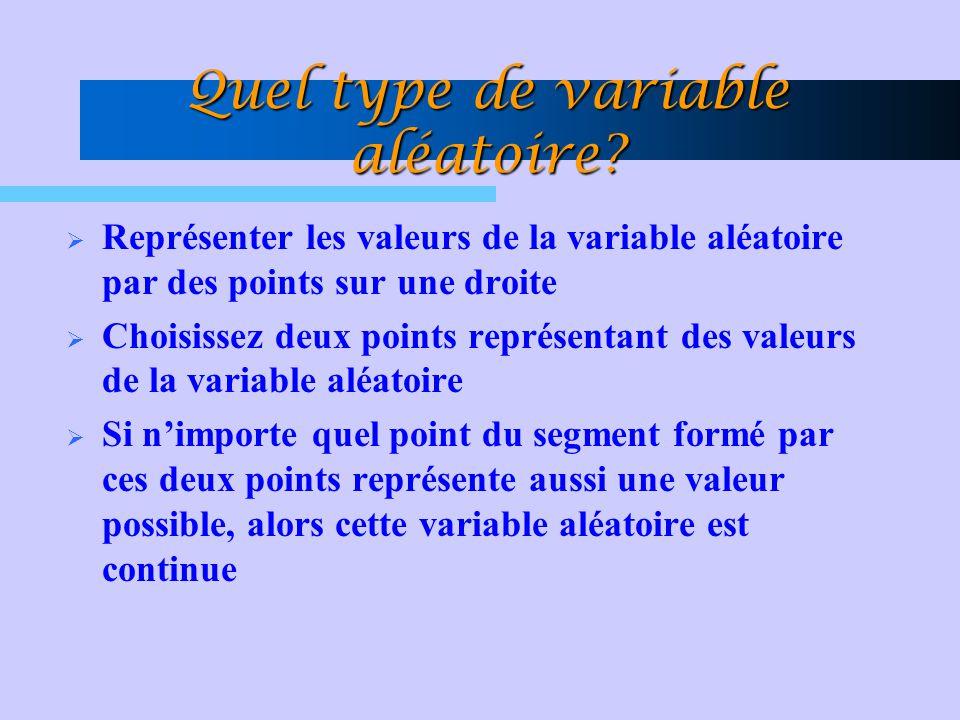 Quel type de variable aléatoire? Représenter les valeurs de la variable aléatoire par des points sur une droite Choisissez deux points représentant de