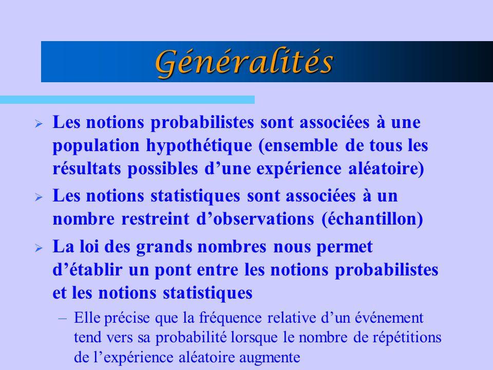 Généralités Les notions probabilistes sont associées à une population hypothétique (ensemble de tous les résultats possibles dune expérience aléatoire