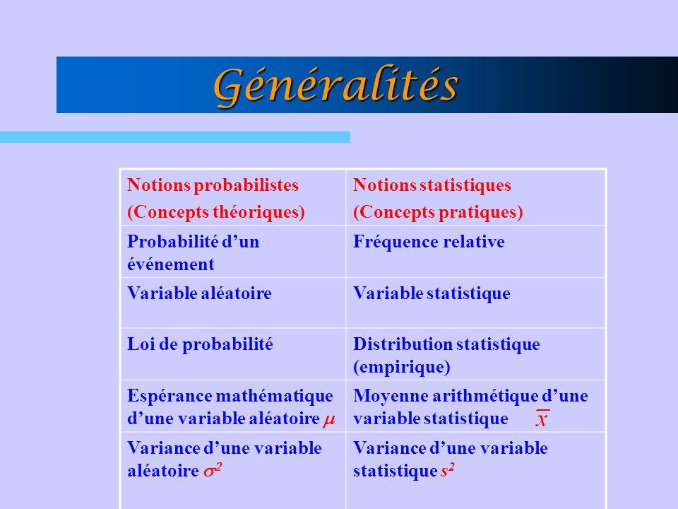 Généralités Notions probabilistes (Concepts théoriques) Notions statistiques (Concepts pratiques) Probabilité dun événement Fréquence relative Variabl