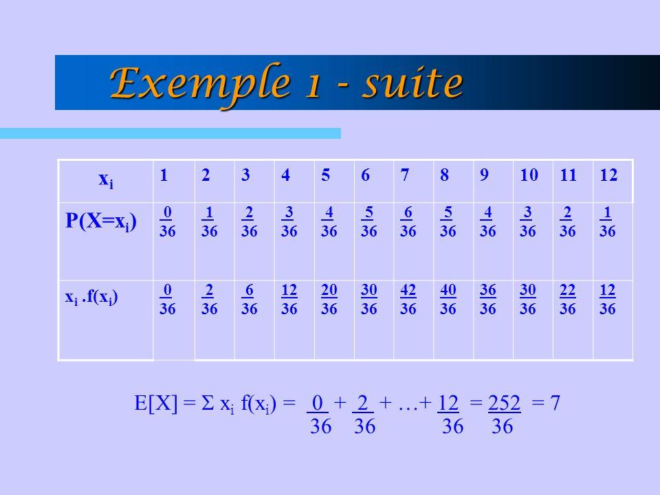 Exemple 1 - suite xixi 123456789101112 P(X=x i ) 0 36 1 36 2 36 3 36 4 36 5 36 6 36 5 36 4 36 3 36 2 36 1 36 x i.f(x i ) 0 36 2 36 6 36 12 36 20 36 30
