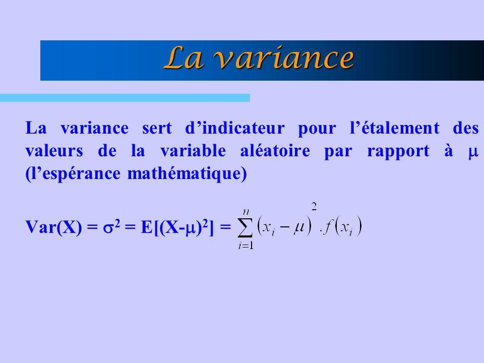 La variance La variance sert dindicateur pour létalement des valeurs de la variable aléatoire par rapport à (lespérance mathématique) Var(X) = 2 = E[(