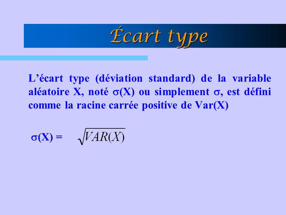Écart type Lécart type (déviation standard) de la variable aléatoire X, noté (X) ou simplement, est défini comme la racine carrée positive de Var(X) (