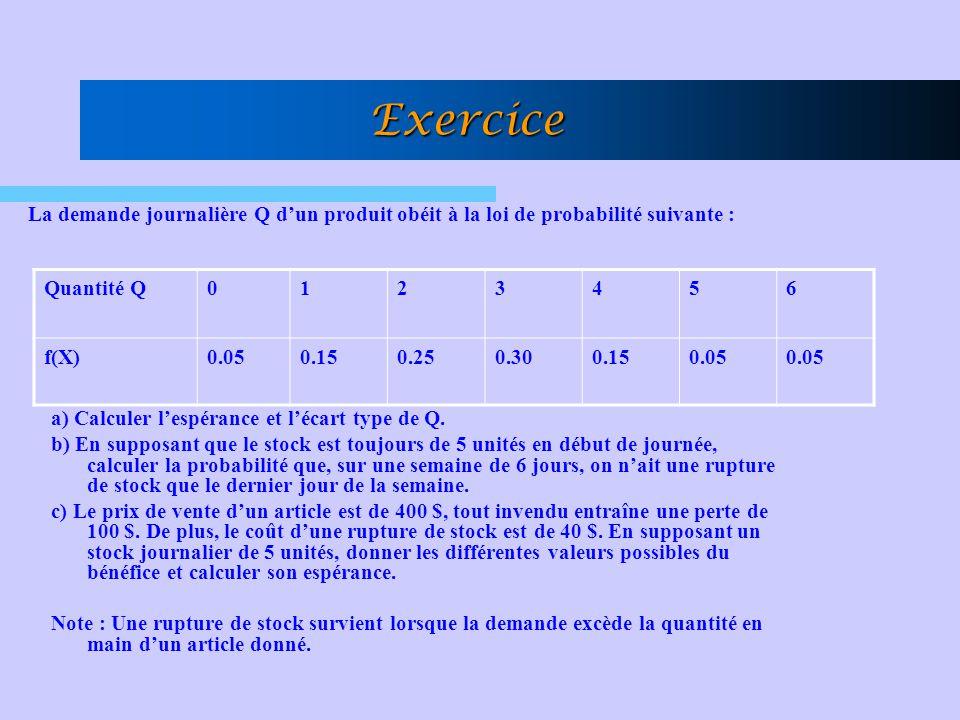 Exercice a) Calculer lespérance et lécart type de Q. b) En supposant que le stock est toujours de 5 unités en début de journée, calculer la probabilit