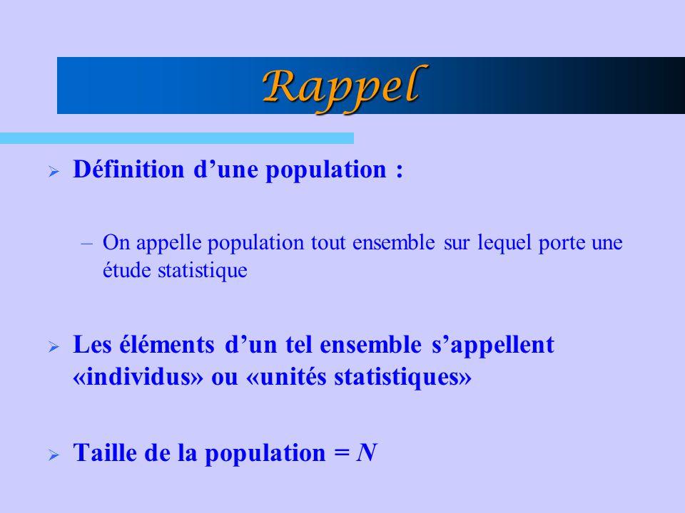 Rappel Définition dune population : –On appelle population tout ensemble sur lequel porte une étude statistique Les éléments dun tel ensemble sappelle