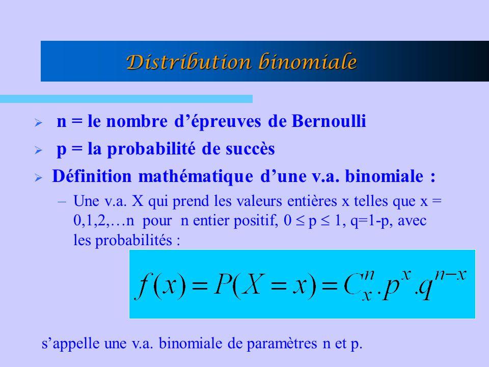 Distribution binomiale n = le nombre dépreuves de Bernoulli p = la probabilité de succès Définition mathématique dune v.a. binomiale : –Une v.a. X qui