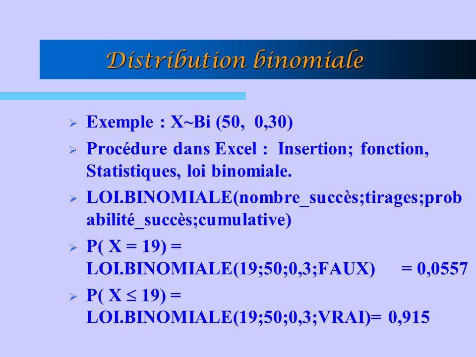 Distribution binomiale Exemple : X~Bi (50, 0,30) Procédure dans Excel : Insertion; fonction, Statistiques, loi binomiale. LOI.BINOMIALE(nombre_succès;