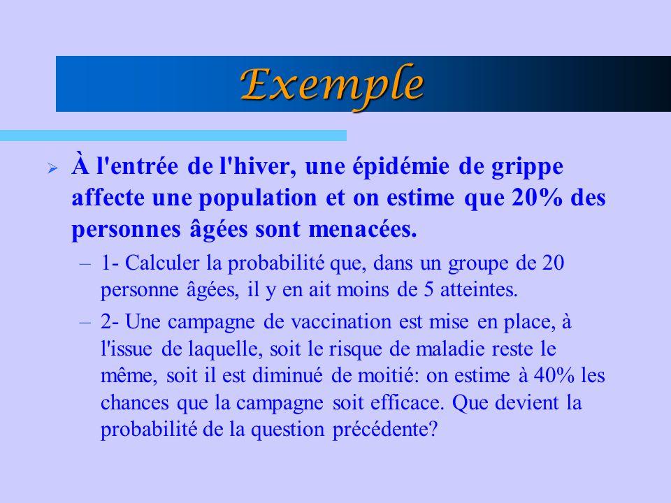 Exemple À l'entrée de l'hiver, une épidémie de grippe affecte une population et on estime que 20% des personnes âgées sont menacées. –1- Calculer la p