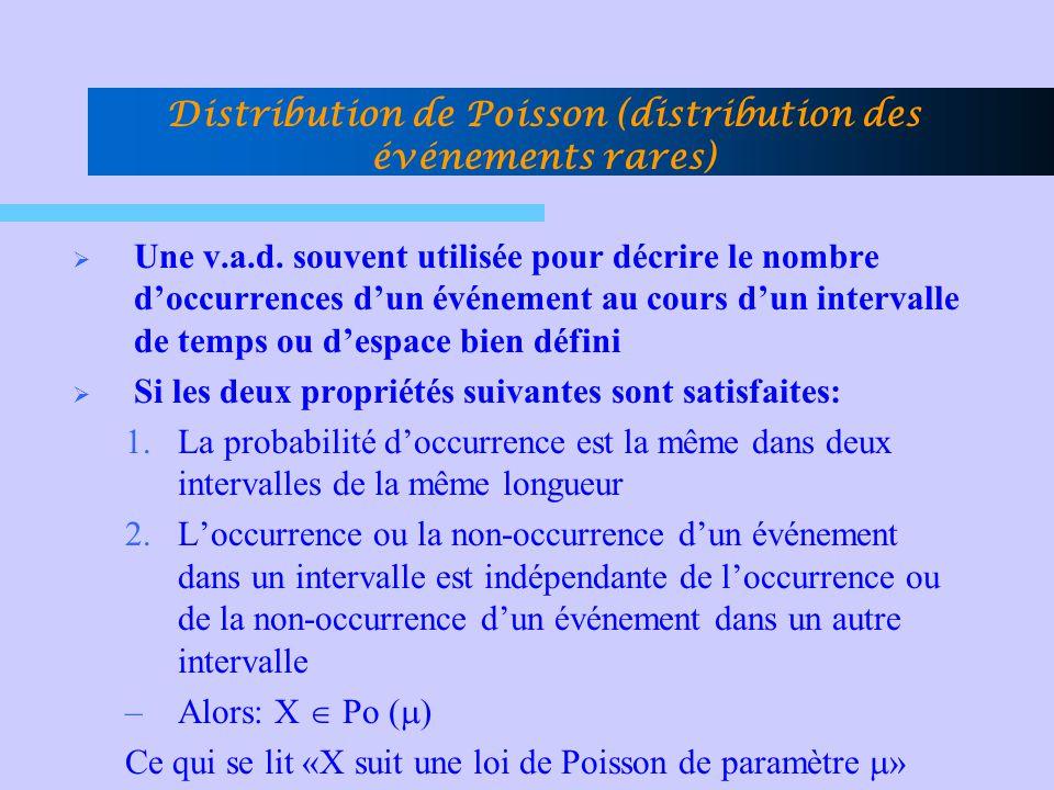 Distribution de Poisson (distribution des événements rares) Une v.a.d. souvent utilisée pour décrire le nombre doccurrences dun événement au cours dun