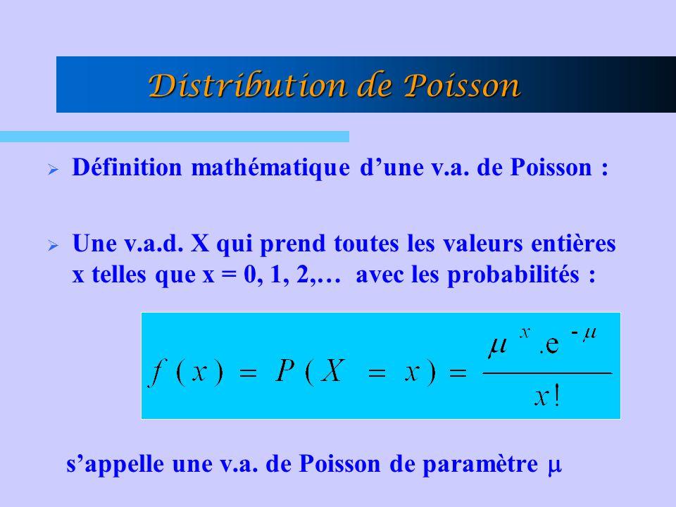 Définition mathématique dune v.a. de Poisson : Une v.a.d. X qui prend toutes les valeurs entières x telles que x = 0, 1, 2,… avec les probabilités : s