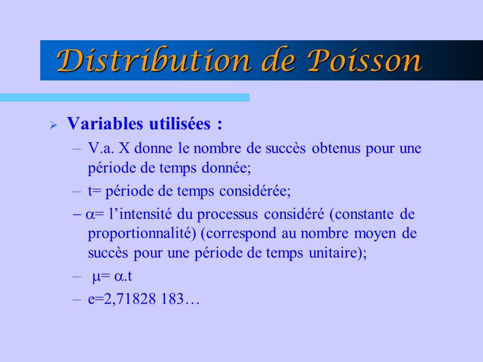 Variables utilisées : –V.a. X donne le nombre de succès obtenus pour une période de temps donnée; –t= période de temps considérée; = lintensité du pro