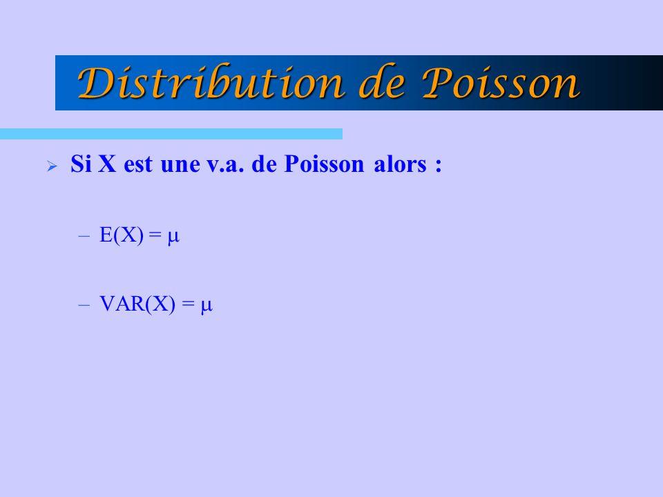 Distribution de Poisson Si X est une v.a. de Poisson alors : –E(X) = –VAR(X) =