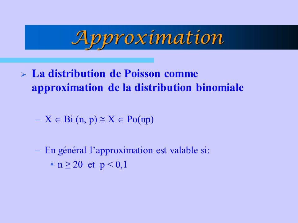 Approximation La distribution de Poisson comme approximation de la distribution binomiale –X Bi (n, p) X Po(np) –En général lapproximation est valable