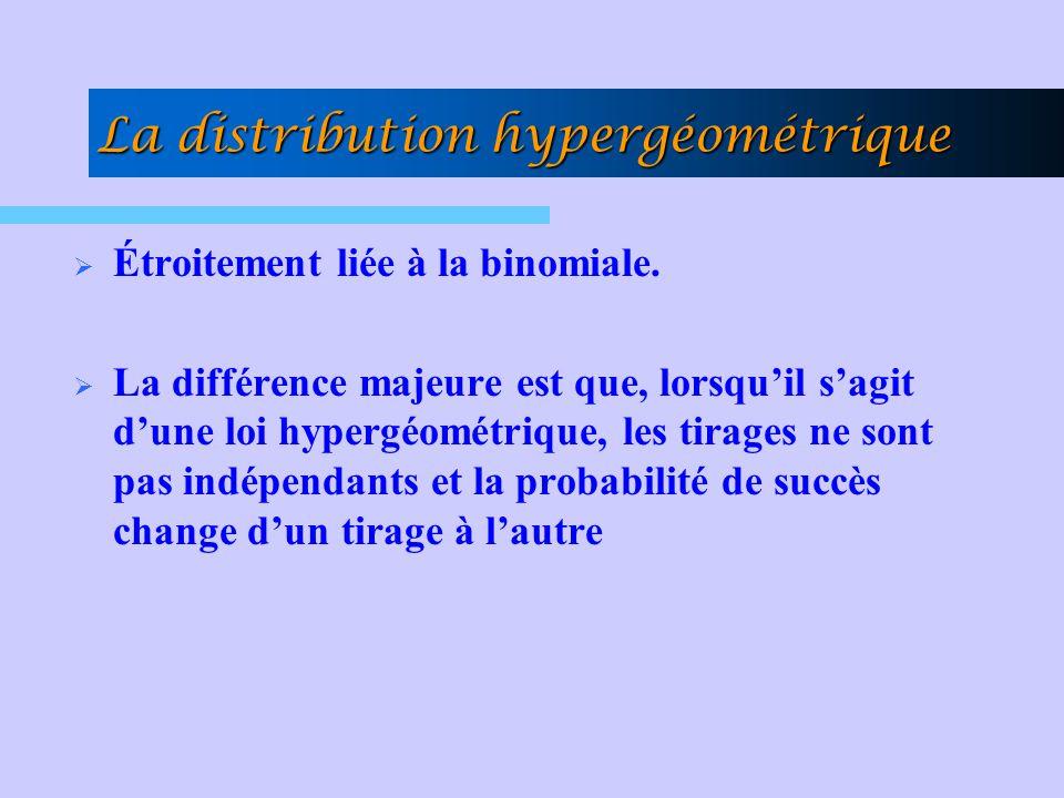 La distribution hypergéométrique Étroitement liée à la binomiale. La différence majeure est que, lorsquil sagit dune loi hypergéométrique, les tirages