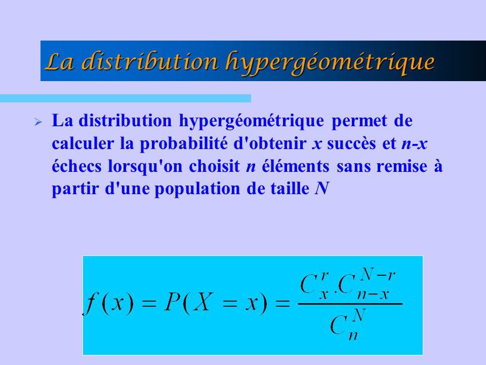 La distribution hypergéométrique La distribution hypergéométrique permet de calculer la probabilité d'obtenir x succès et n-x échecs lorsqu'on choisit