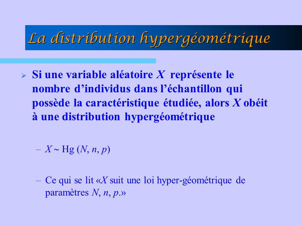 La distribution hypergéométrique Si une variable aléatoire X représente le nombre dindividus dans léchantillon qui possède la caractéristique étudiée,