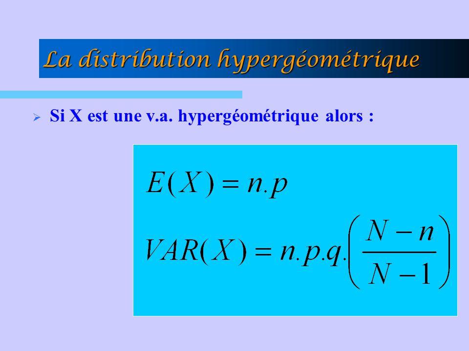 La distribution hypergéométrique Si X est une v.a. hypergéométrique alors :