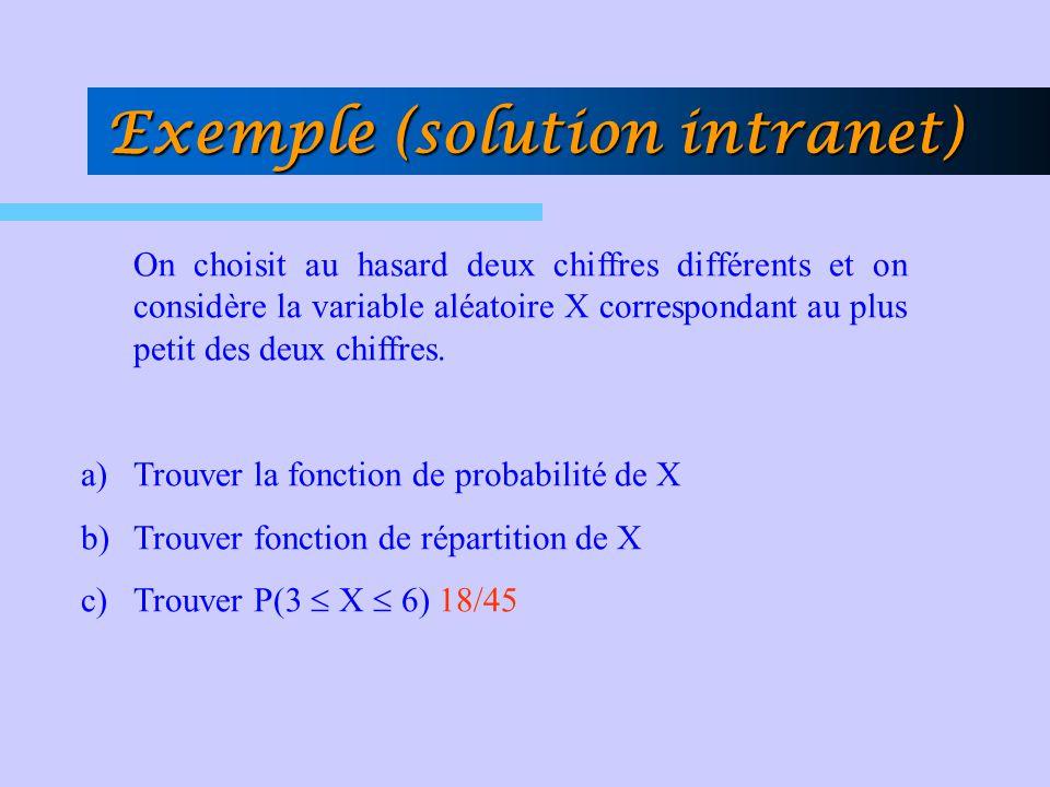 Exemple (solution intranet) On choisit au hasard deux chiffres différents et on considère la variable aléatoire X correspondant au plus petit des deux