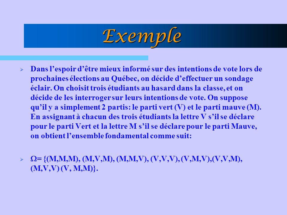 Exemple Dans lespoir dêtre mieux informé sur des intentions de vote lors de prochaines élections au Québec, on décide deffectuer un sondage éclair. On