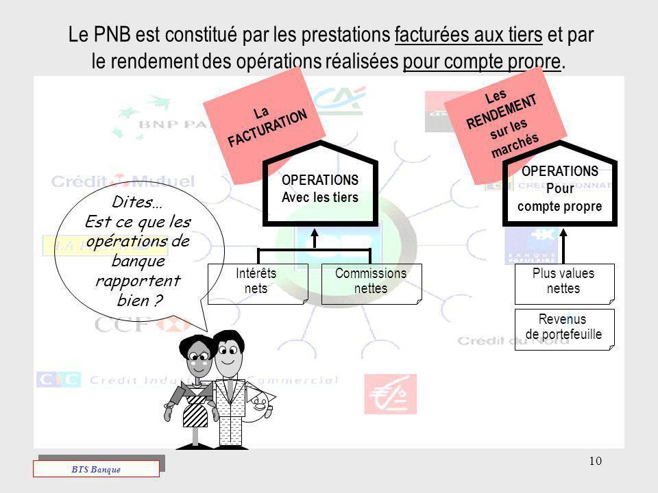 10 Le PNB est constitué par les prestations facturées aux tiers et par le rendement des opérations réalisées pour compte propre. La FACTURATION Les RE