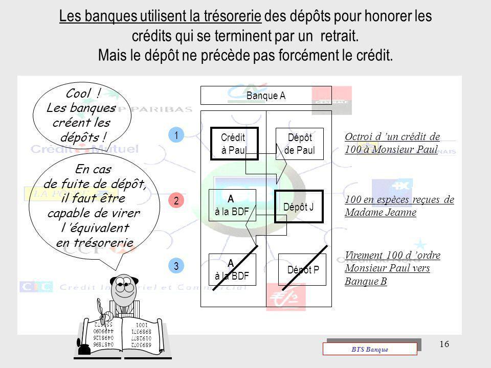 16 Les banques utilisent la trésorerie des dépôts pour honorer les crédits qui se terminent par un retrait. Mais le dépôt ne précède pas forcément le