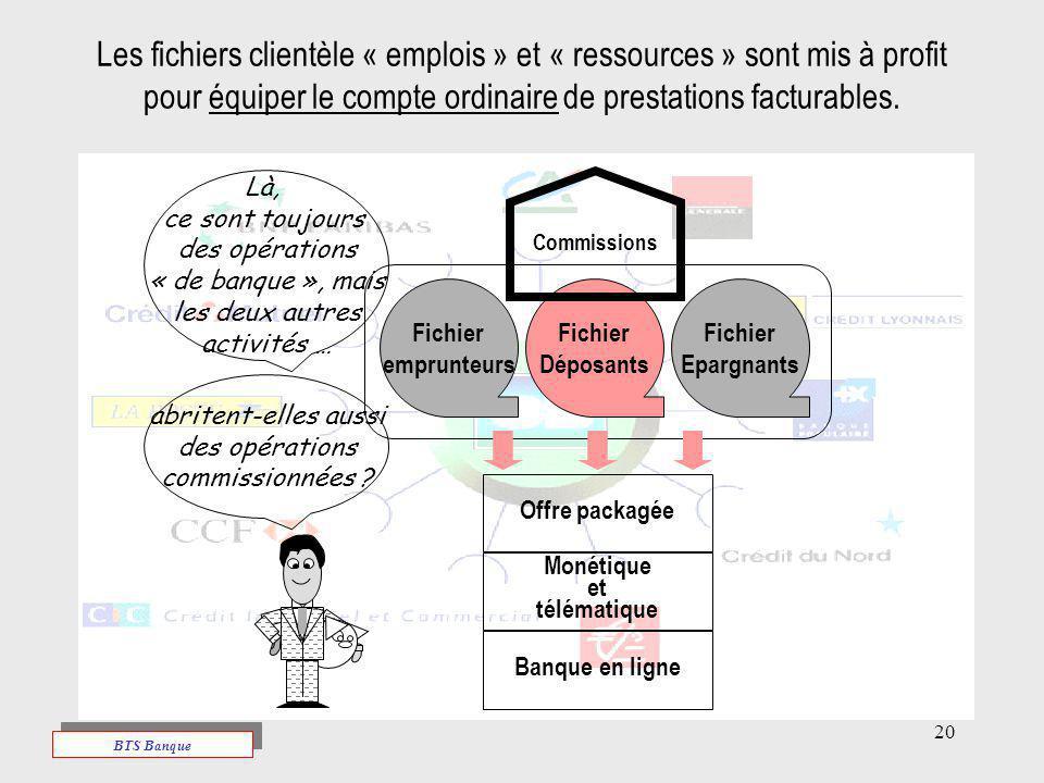 20 Les fichiers clientèle « emplois » et « ressources » sont mis à profit pour équiper le compte ordinaire de prestations facturables. Offre packagée
