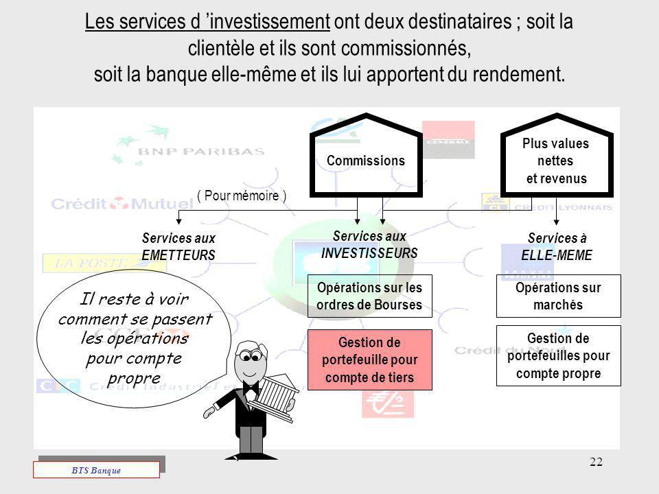 22 Les services d investissement ont deux destinataires ; soit la clientèle et ils sont commissionnés, soit la banque elle-même et ils lui apportent d