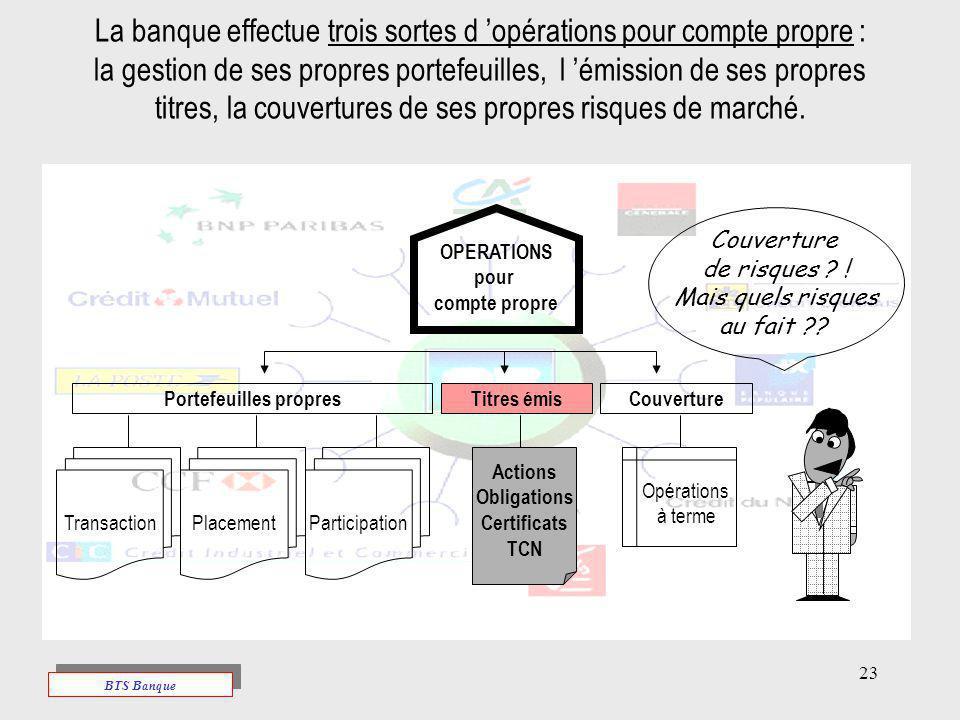 23 La banque effectue trois sortes d opérations pour compte propre : la gestion de ses propres portefeuilles, l émission de ses propres titres, la cou