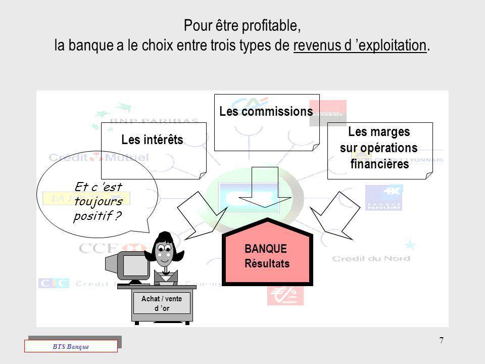 7 Pour être profitable, la banque a le choix entre trois types de revenus d exploitation. Les intérêts Les commissions Les marges sur opérations finan