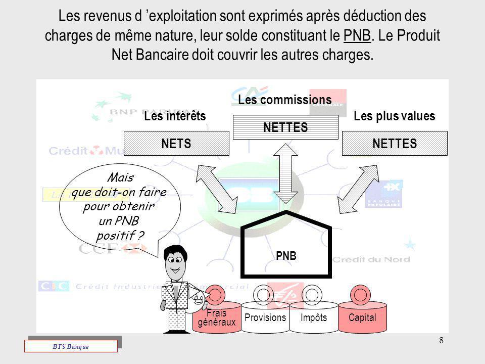8 Les revenus d exploitation sont exprimés après déduction des charges de même nature, leur solde constituant le PNB. Le Produit Net Bancaire doit cou