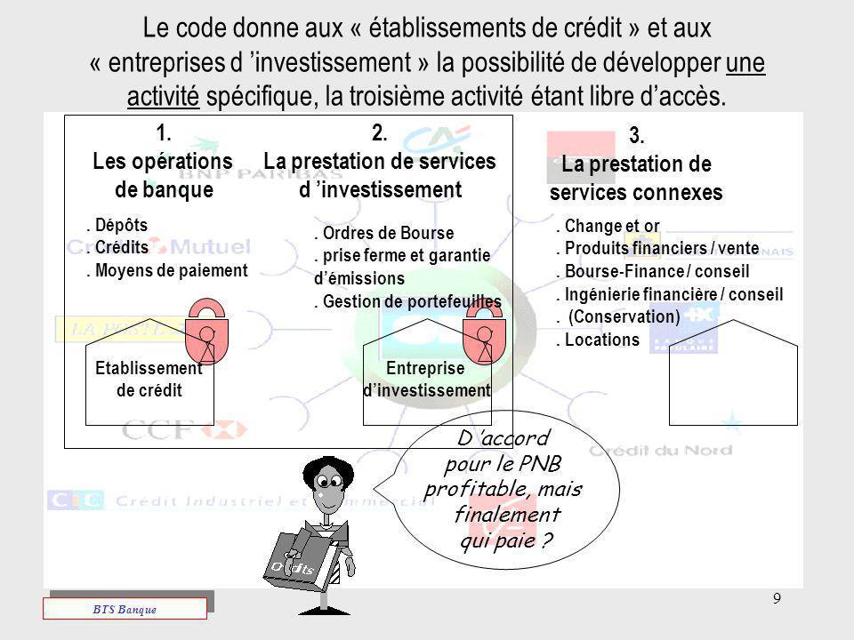 9 Le code donne aux « établissements de crédit » et aux « entreprises d investissement » la possibilité de développer une activité spécifique, la troi