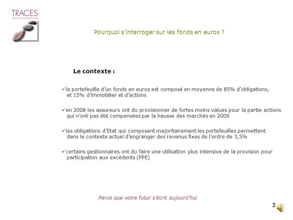 2 Parce que votre futur sécrit aujourdhui Pourquoi sinterroger sur les fonds en euros ? Les raisons : un environnement économique qui va changer : évo
