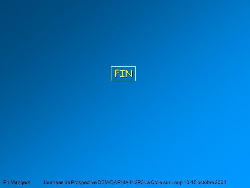 Ph.Mangeot Journées de Prospective DSM/DAPNIA-IN2P3 La Colle sur Loup 10-15 octobre 2004 FIN