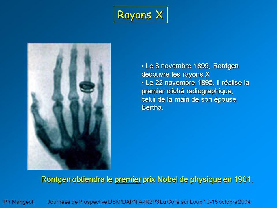 Ph.Mangeot Journées de Prospective DSM/DAPNIA-IN2P3 La Colle sur Loup 10-15 octobre 2004 Rayons X Le 8 novembre 1895, Röntgen découvre les rayons X Le 22 novembre 1895, il réalise la premier cliché radiographique, Le 22 novembre 1895, il réalise la premier cliché radiographique, celui de la main de son épouse Bertha.
