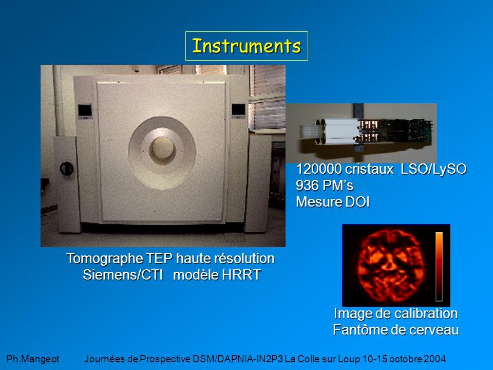Ph.Mangeot Journées de Prospective DSM/DAPNIA-IN2P3 La Colle sur Loup 10-15 octobre 2004 Imagerie : de la cellule à lhomme xTal LXe LXe SIC TOHR POCI AIF