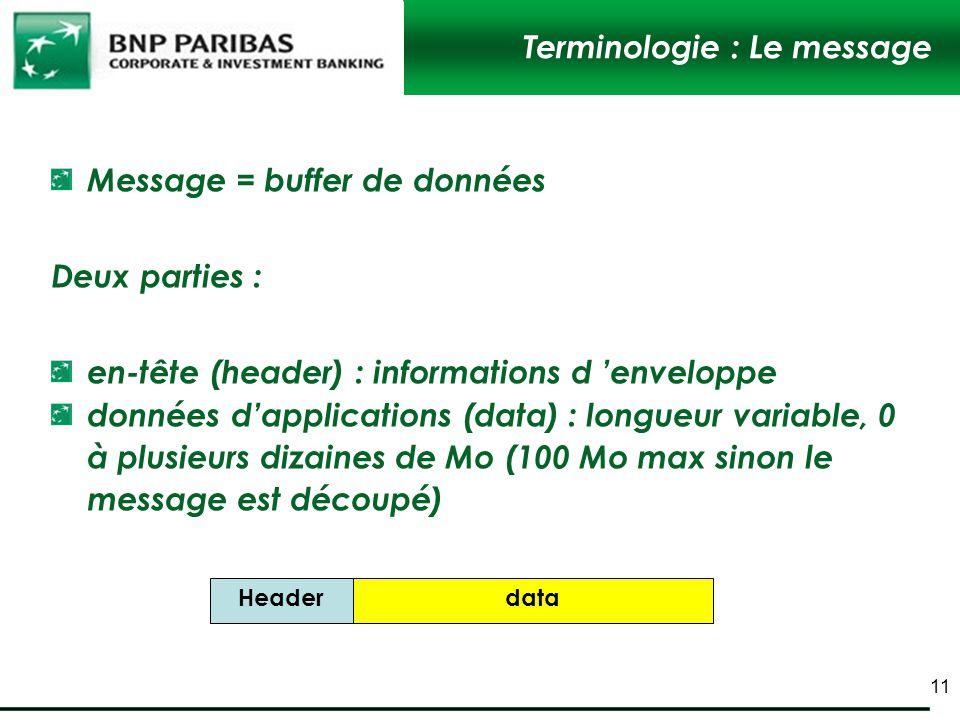 Terminologie : Le message Message = buffer de données Deux parties : en-tête (header) : informations d enveloppe données dapplications (data) : longue