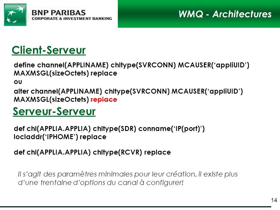 WMQ - Architectures Client-Serveur Serveur-Serveur 14 define channel(APPLINAME) chltype(SVRCONN) MCAUSER(appliUID) MAXMSGL(sizeOctets) replace ou alte