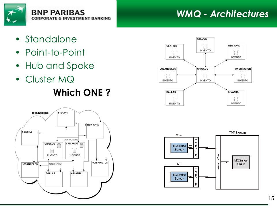 WMQ - Architectures Standalone Point-to-Point Hub and Spoke Cluster MQ Which ONE ? 15