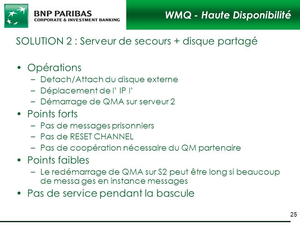 WMQ - Haute Disponibilité SOLUTION 2 : Serveur de secours + disque partagé Opérations –Detach/Attach du disque externe –Déplacement de l IP l –Démarra