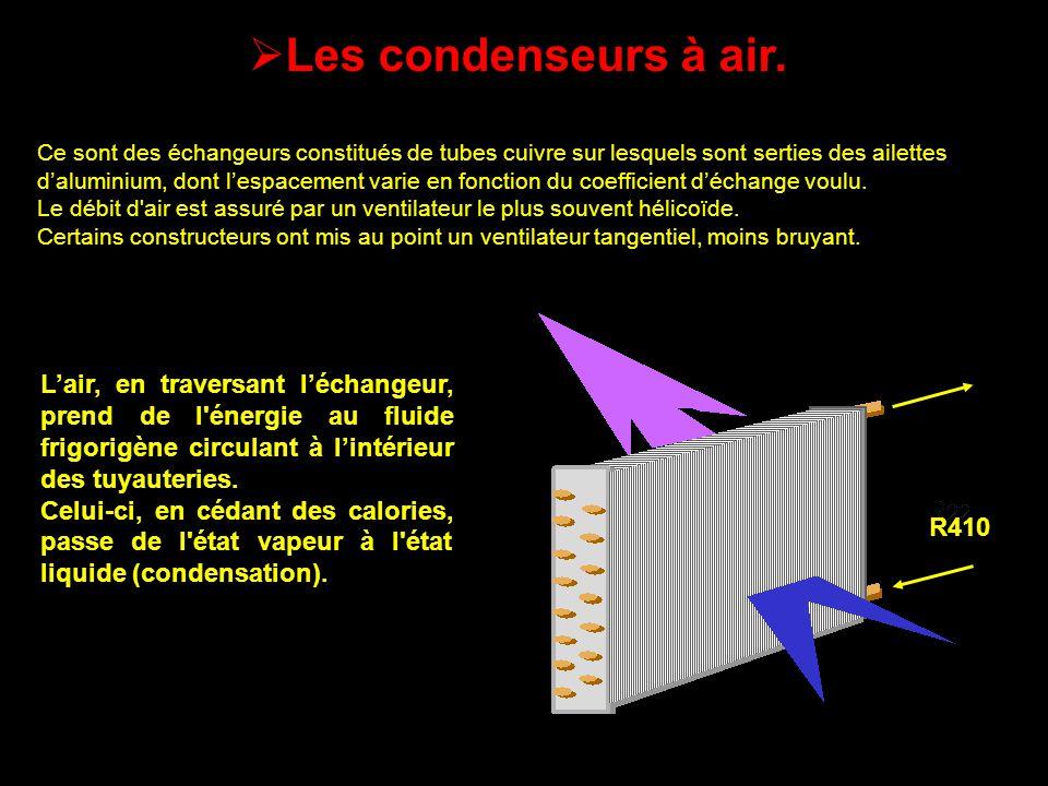 Lair, en traversant léchangeur, prend de l'énergie au fluide frigorigène circulant à lintérieur des tuyauteries. Celui-ci, en cédant des calories, pas