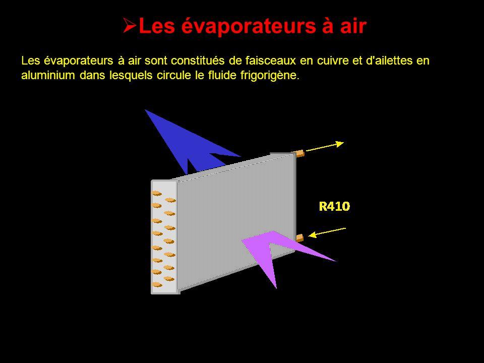 Les évaporateurs à air Les évaporateurs à air sont constitués de faisceaux en cuivre et d'ailettes en aluminium dans lesquels circule le fluide frigor