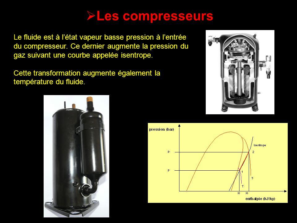 Les compresseurs Le fluide est à létat vapeur basse pression à lentrée du compresseur. Ce dernier augmente la pression du gaz suivant une courbe appel