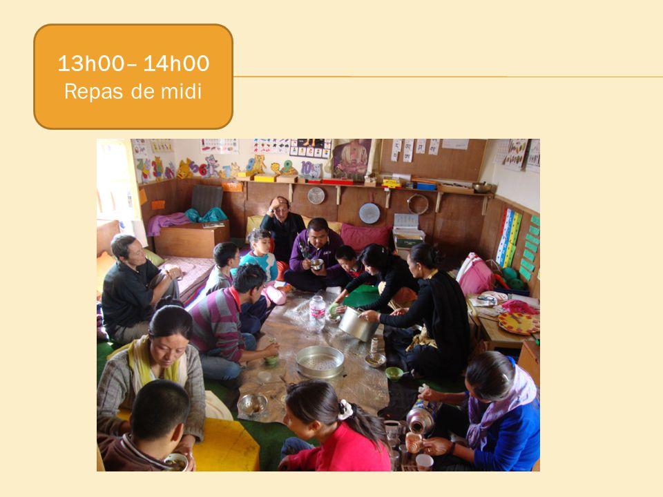 13h00– 14h00 Repas de midi