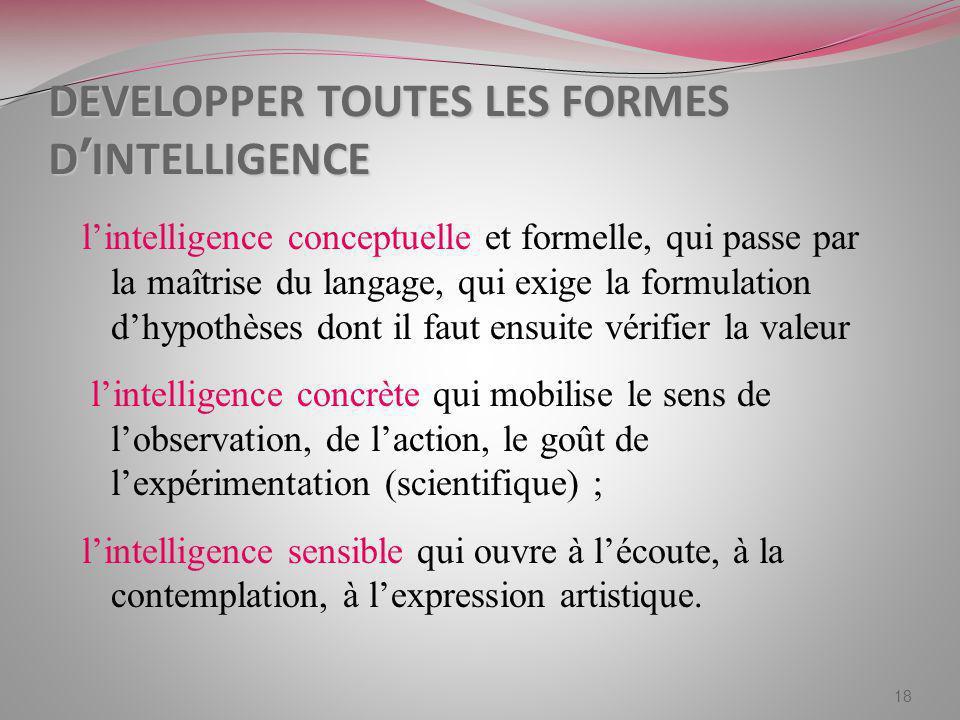 DEVELOPPER TOUTES LES FORMES D INTELLIGENCE lintelligence conceptuelle et formelle, qui passe par la maîtrise du langage, qui exige la formulation dhy