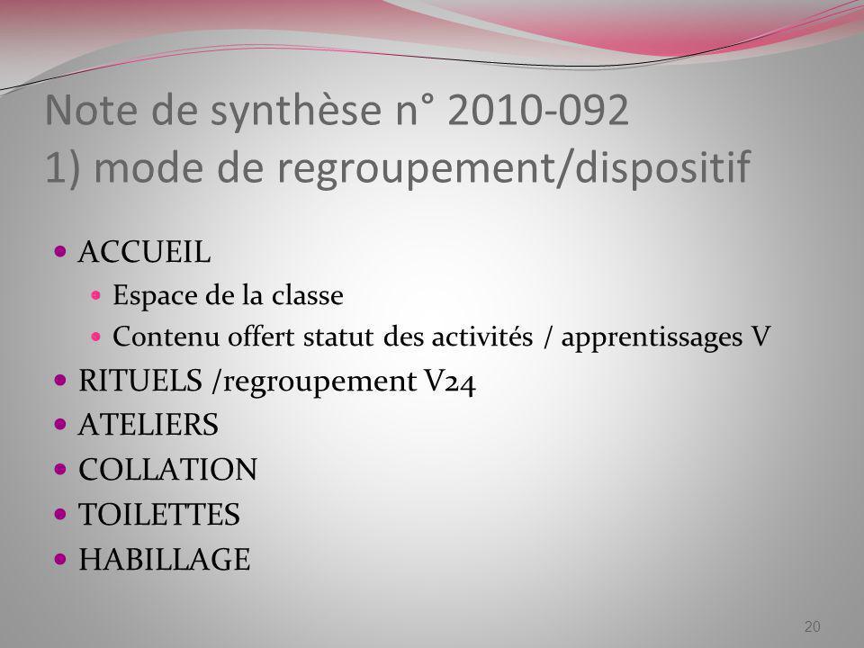 Note de synthèse n° 2010-092 1) mode de regroupement/dispositif ACCUEIL Espace de la classe Contenu offert statut des activités / apprentissages V RIT