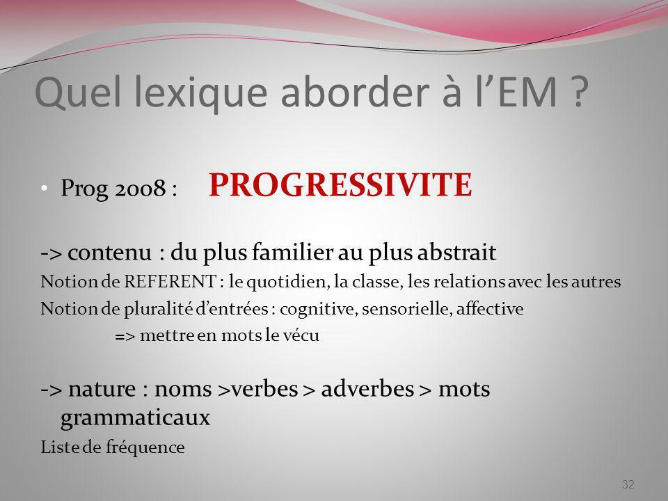 Quel lexique aborder à lEM ? Prog 2008 : PROGRESSIVITE -> contenu : du plus familier au plus abstrait Notion de REFERENT : le quotidien, la classe, le