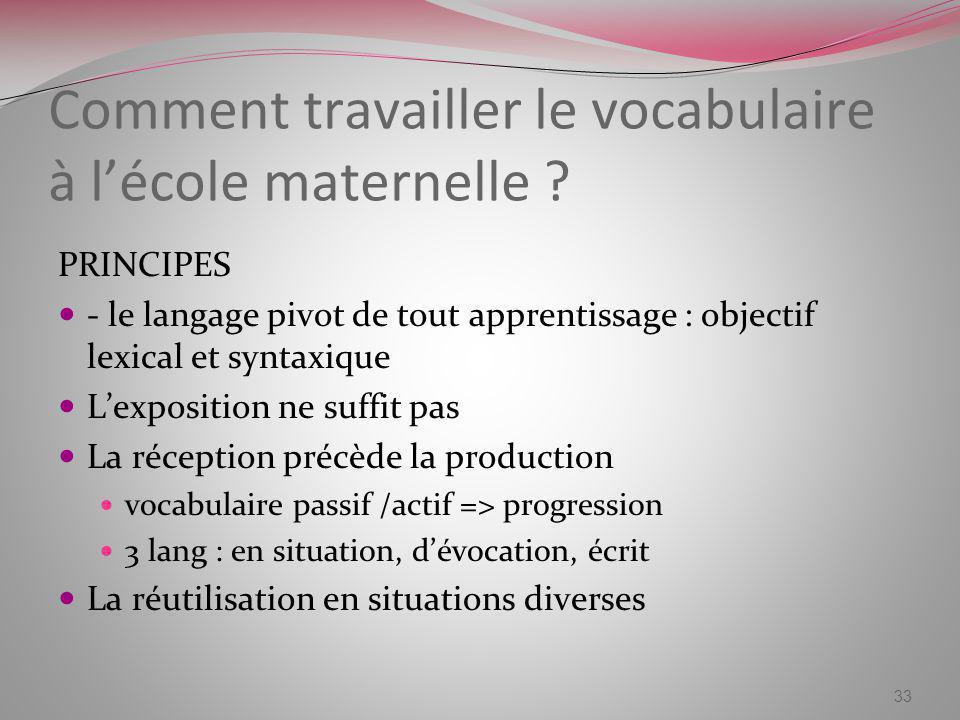 Comment travailler le vocabulaire à lécole maternelle ? PRINCIPES - le langage pivot de tout apprentissage : objectif lexical et syntaxique Lexpositio