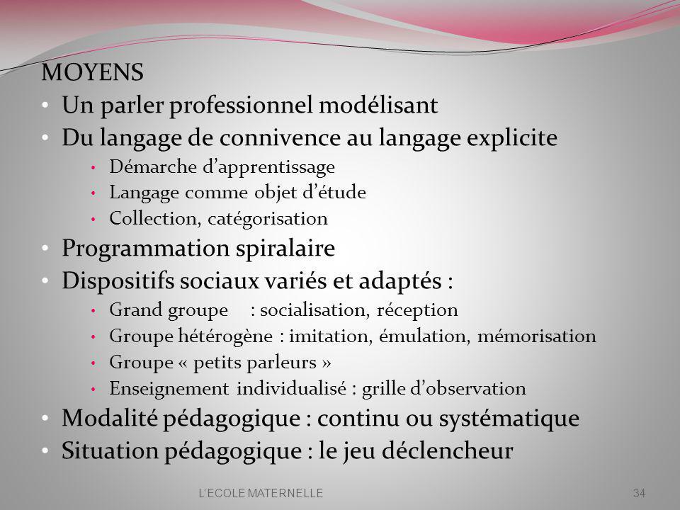 MOYENS Un parler professionnel modélisant Du langage de connivence au langage explicite Démarche dapprentissage Langage comme objet détude Collection,