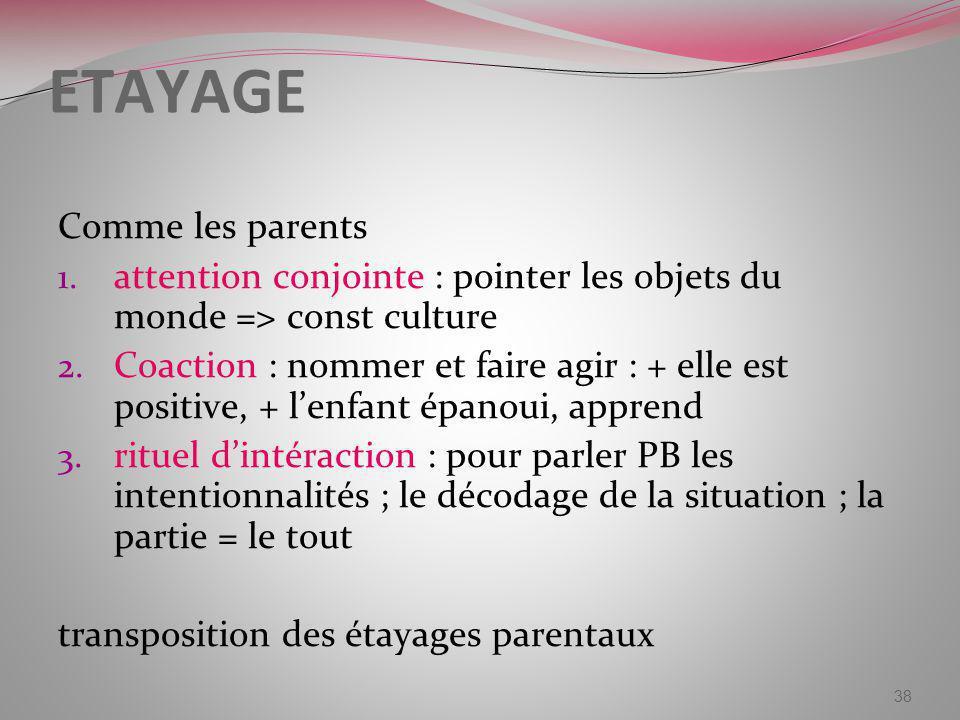 ETAYAGE Comme les parents 1. attention conjointe : pointer les objets du monde => const culture 2. Coaction : nommer et faire agir : + elle est positi