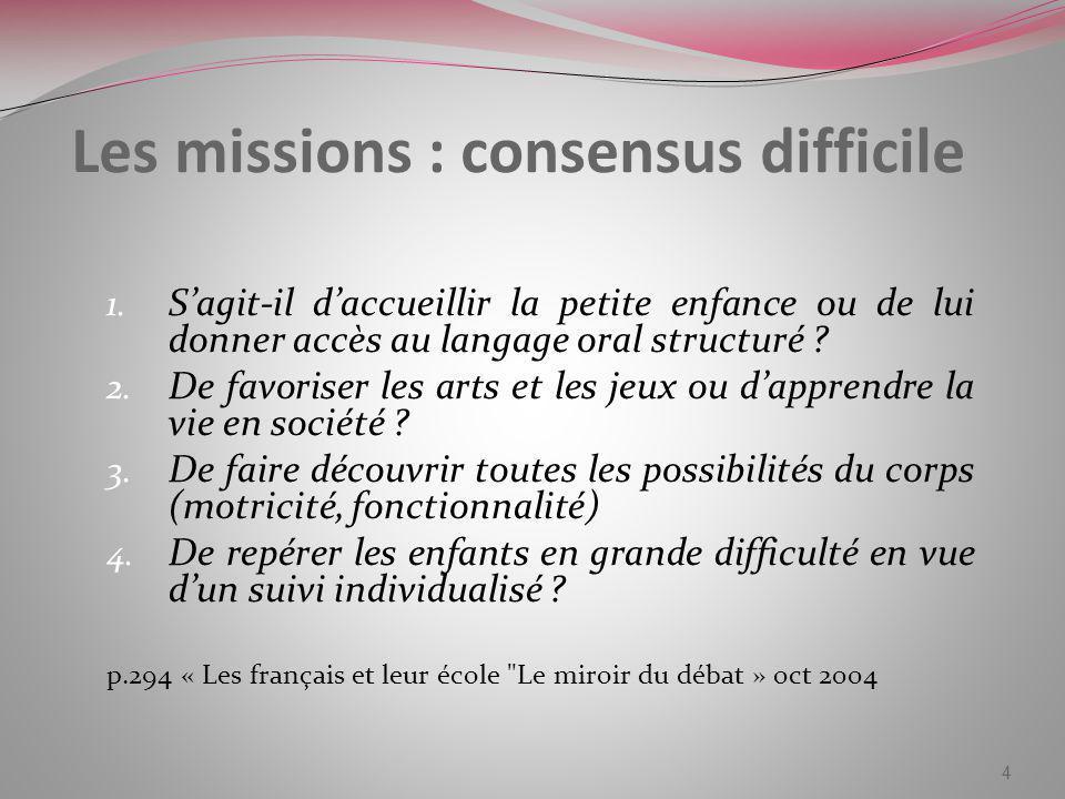 Les missions : consensus difficile 1. Sagit-il daccueillir la petite enfance ou de lui donner accès au langage oral structuré ? 2. De favoriser les ar
